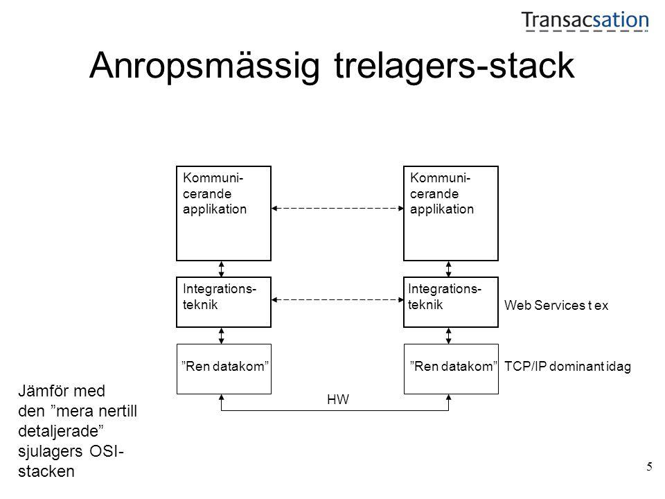 5 Anropsmässig trelagers-stack Ren datakom TCP/IP dominant idag Ren datakom HW Kommuni- cerande applikation Web Services t ex Integrations- teknik Jämför med den mera nertill detaljerade sjulagers OSI- stacken