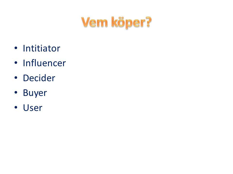 • Intitiator • Influencer • Decider • Buyer • User