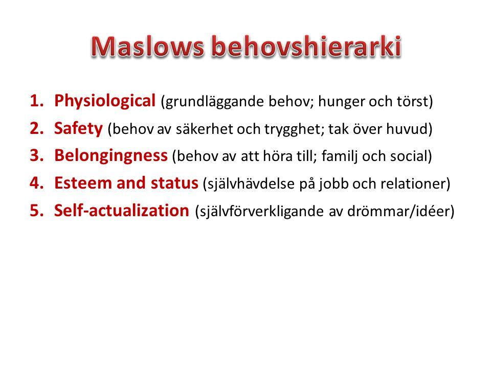 1.Physiological (grundläggande behov; hunger och törst) 2.Safety (behov av säkerhet och trygghet; tak över huvud) 3.Belongingness (behov av att höra t
