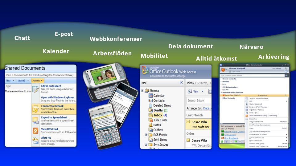 Chatt E-post Webbkonferenser Dela dokument Närvaro Kalender Arbetsflöden Mobilitet Alltid åtkomst Arkivering
