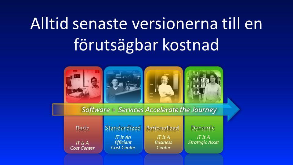 IT Is A Cost Center IT Is An Efficient Cost Center IT Is A Business Center IT Is A Strategic Asset Software + Services Accelerate the Journey Software + Services Accelerate the Journey Alltid senaste versionerna till en förutsägbar kostnad
