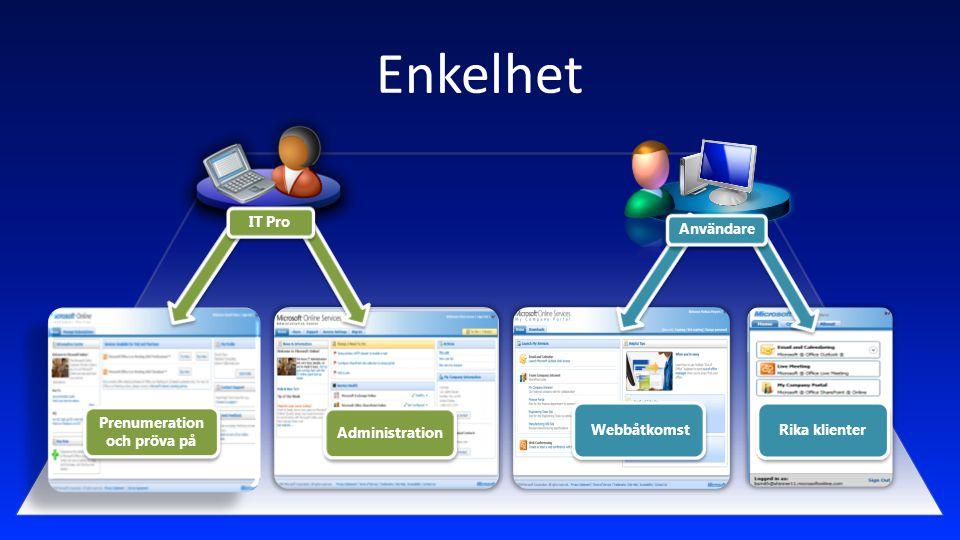 Prenumeration och pröva på Webbåtkomst Administration Rika klienter IT Pro Användare Enkelhet