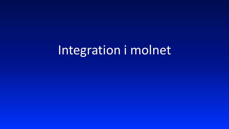 Integration i molnet