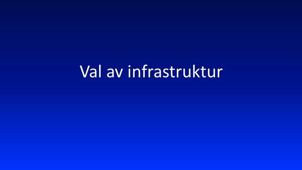 Val av infrastruktur