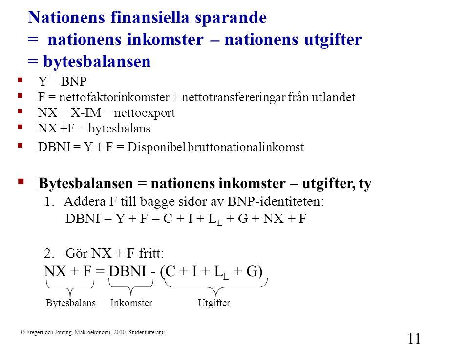 © Fregert och Jonung, Makroekonomi, 2010, Studentlitteratur 11 Nationens finansiella sparande = nationens inkomster – nationens utgifter = bytesbalans