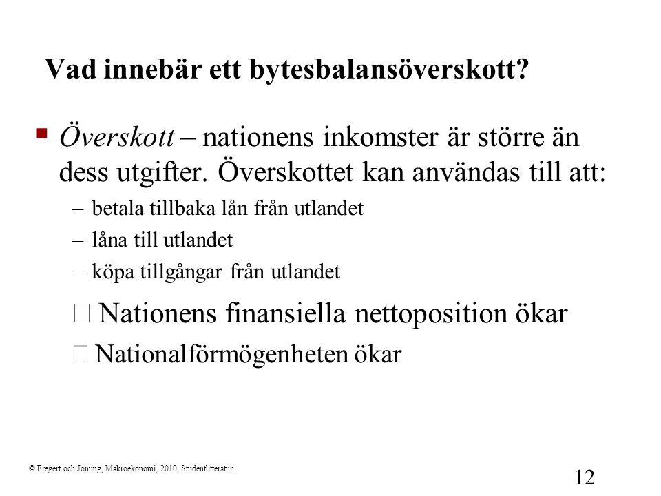 © Fregert och Jonung, Makroekonomi, 2010, Studentlitteratur 13  Underskott – studentens (nationens) utgifter är större än hennes inkomster: ett utflöde av kronor, vilket finansieras med ett inflöde av kronor från – CSN- lån (negativ portföljinvestering) – försäljning av reala tillgångar (negativ direktinvestering) – försäljning av finansiella tillgångar (negativ portföljinvestering) –spargrisen (minskning av valutareserven)    Studentens (nationens) nettoförmögenhet minskar Vad innebär ett bytesbalansunderskott.