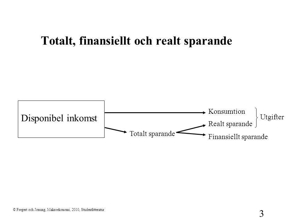 © Fregert och Jonung, Makroekonomi, 2010, Studentlitteratur 4  Finansiellt sparande = disponibel inkomst - konsumtionsutgifter - realkapitalutgifter.