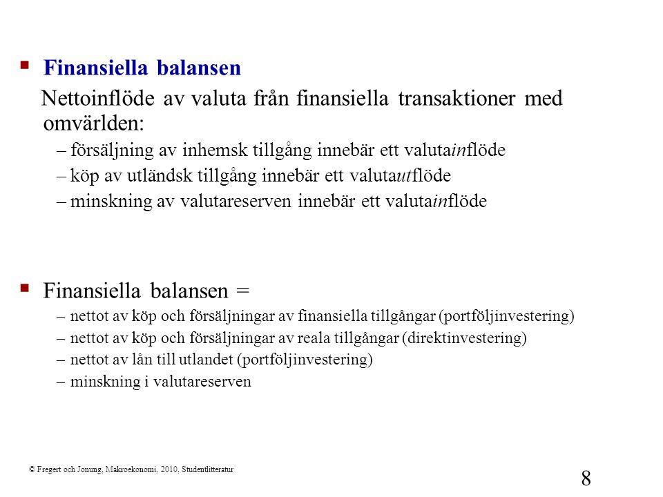 © Fregert och Jonung, Makroekonomi, 2010, Studentlitteratur 8  Finansiella balansen Nettoinflöde av valuta från finansiella transaktioner med omvärld