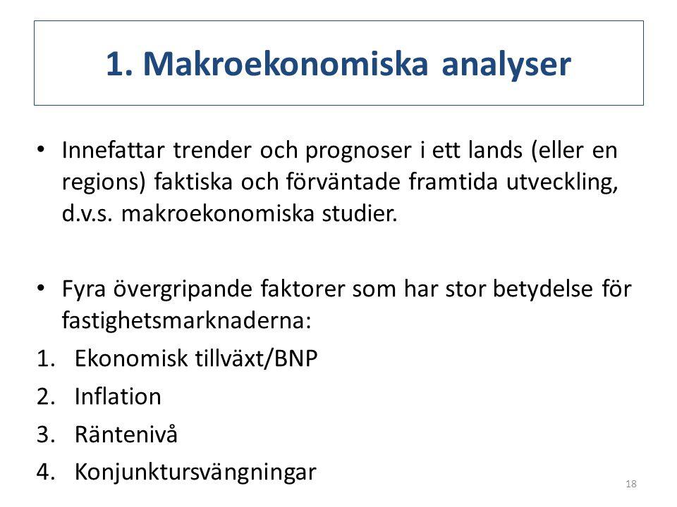 1. Makroekonomiska analyser • Innefattar trender och prognoser i ett lands (eller en regions) faktiska och förväntade framtida utveckling, d.v.s. makr