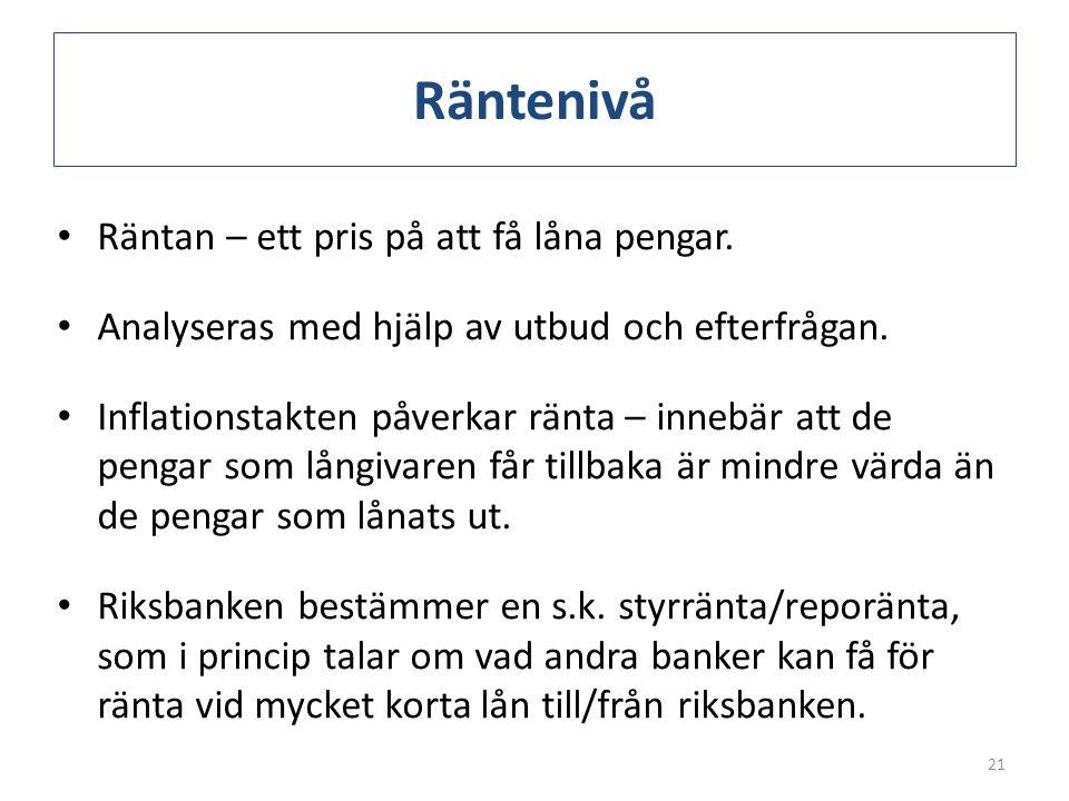 Räntenivå • Räntan – ett pris på att få låna pengar. • Analyseras med hjälp av utbud och efterfrågan. • Inflationstakten påverkar ränta – innebär att