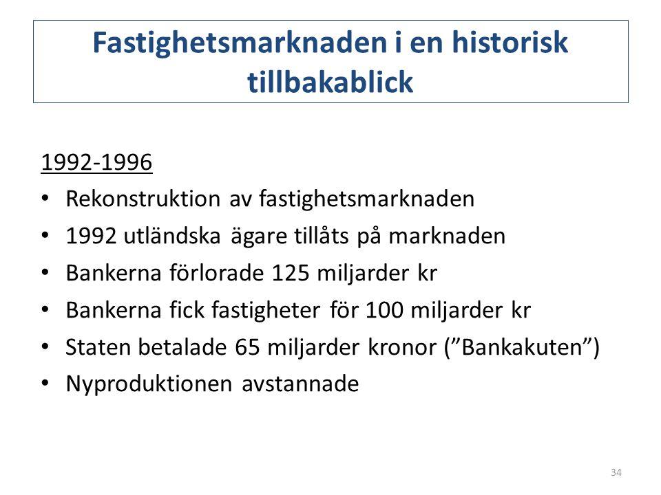 Fastighetsmarknaden i en historisk tillbakablick 1992-1996 • Rekonstruktion av fastighetsmarknaden • 1992 utländska ägare tillåts på marknaden • Banke