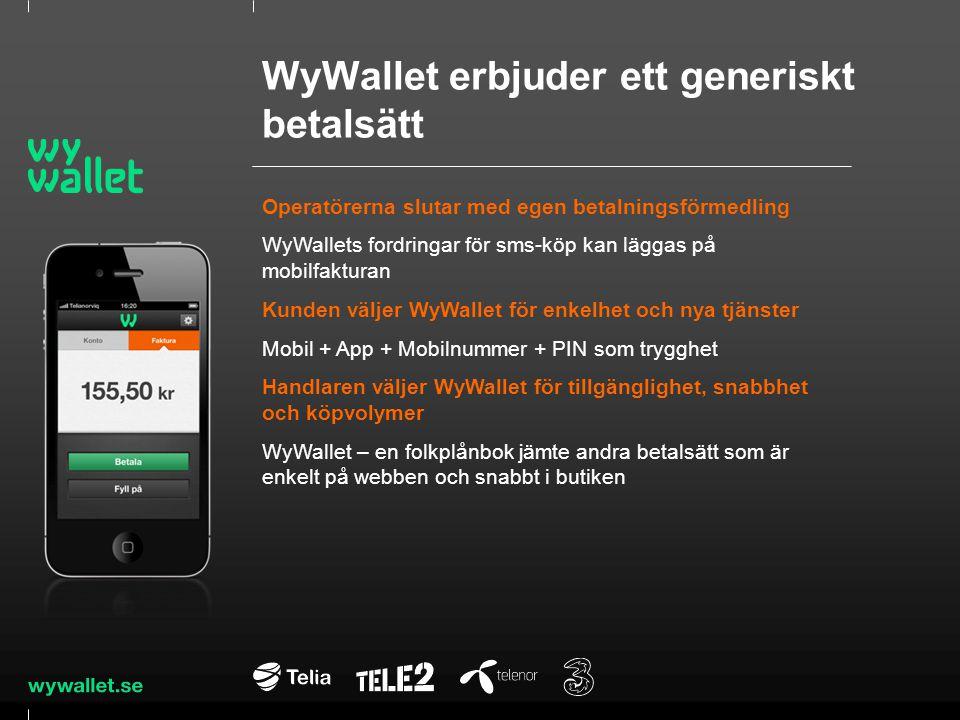 WyWallet 2012 Person-till-person transaktioner Snabba, säkra och gratis transaktioner mellan WyWalletkonton Ladda kontantkort Fyll på alla operatörers kontantkort direkt i WyWallet-appen På nätet Enkla och säkra betalningar i webb-butiker, utan koder och dosa SMS köp Betala sms-köp i WyWallet med val av olika betalmetoder In-app Enkla och säkra betalningar med integrerad WyWallet- funktion i handlares appar
