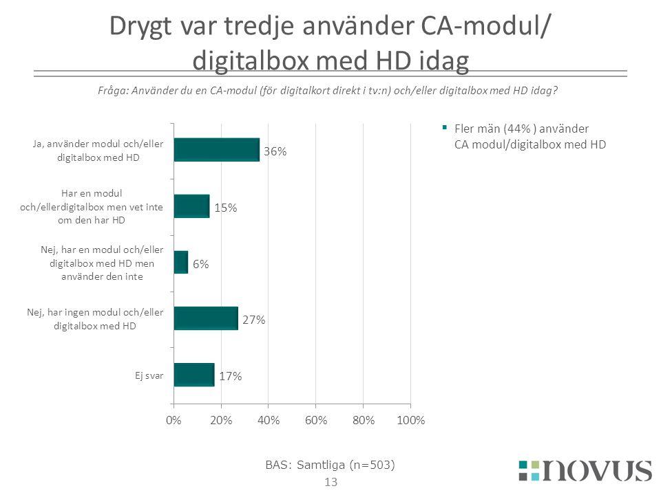 13  Fler män (44% ) använder CA modul/digitalbox med HD Drygt var tredje använder CA-modul/ digitalbox med HD idag 13 BAS: Samtliga (n=503) Fråga: An