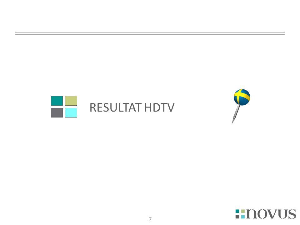 8 Hälften tittar inte på HDTV idag 8 BAS: Samtliga (n=503) Fråga: Tittar du på HDTV idag?