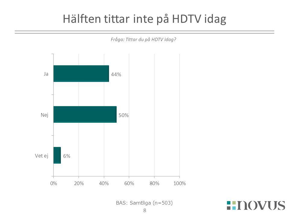 9 Drygt fyra av tio anser sig inte veta så mycket om HDTV 9 BAS: Samtliga (n=503) Fråga: Hur mycket anser du dig veta om HDTV.