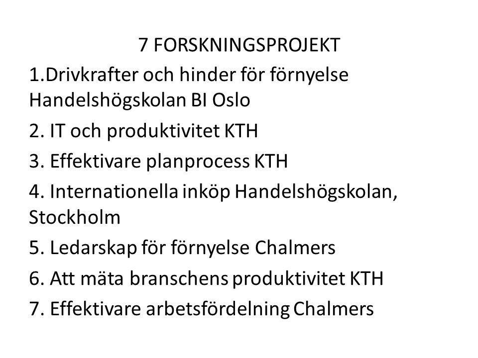 7 FORSKNINGSPROJEKT 1.Drivkrafter och hinder för förnyelse Handelshögskolan BI Oslo 2. IT och produktivitet KTH 3. Effektivare planprocess KTH 4. Inte