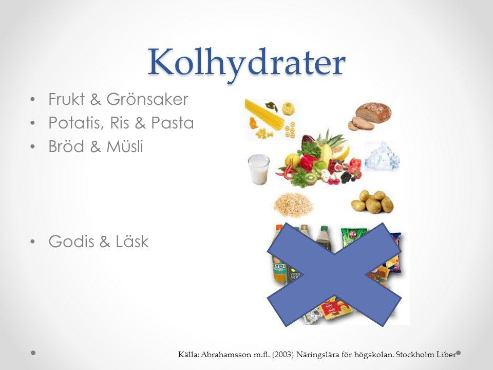Kolhydrater • Frukt & Grönsaker • Potatis, Ris & Pasta • Bröd & Müsli • Godis & Läsk Källa: Abrahamsson m.fl. (2003) Näringslära för högskolan. Stockh