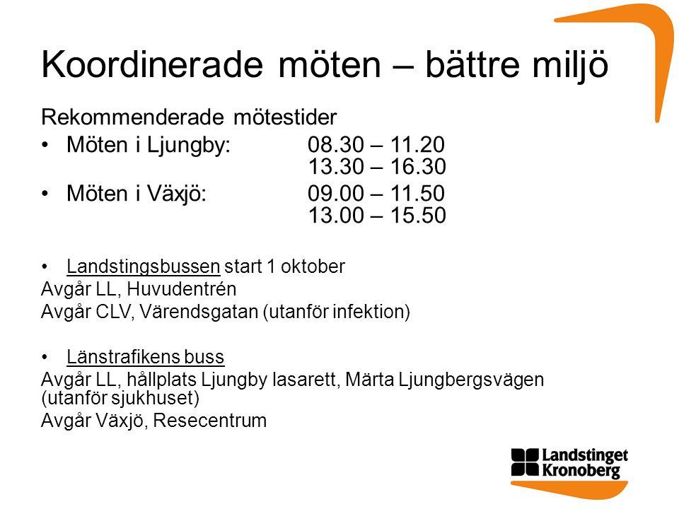Koordinerade möten – bättre miljö Rekommenderade mötestider •Möten i Ljungby:08.30 – 11.20 13.30 – 16.30 •Möten i Växjö:09.00 – 11.50 13.00 – 15.50 •Landstingsbussen start 1 oktober Avgår LL, Huvudentrén Avgår CLV, Värendsgatan (utanför infektion) •Länstrafikens buss Avgår LL, hållplats Ljungby lasarett, Märta Ljungbergsvägen (utanför sjukhuset) Avgår Växjö, Resecentrum