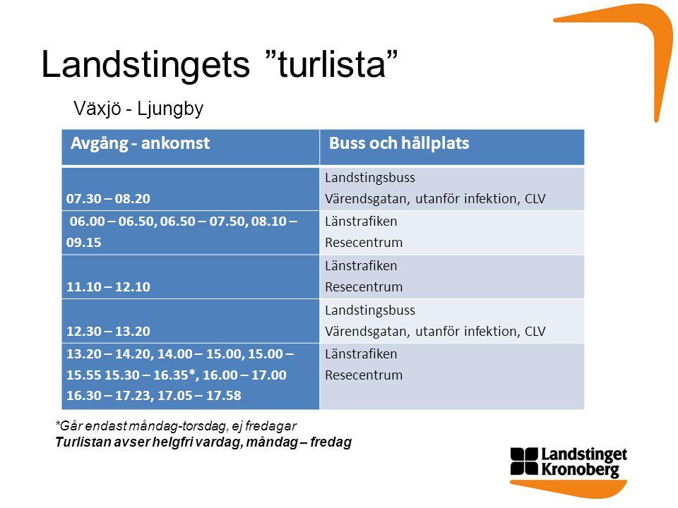 Landstingets turlista Växjö - Ljungby *Går endast måndag-torsdag, ej fredagar Turlistan avser helgfri vardag, måndag – fredag Avgång - ankomst Buss och hållplats 07.30 – 08.20 Landstingsbuss Värendsgatan, utanför infektion, CLV 06.00 – 06.50, 06.50 – 07.50, 08.10 – 09.15 Länstrafiken Resecentrum 11.10 – 12.10 Länstrafiken Resecentrum 12.30 – 13.20 Landstingsbuss Värendsgatan, utanför infektion, CLV 13.20 – 14.20, 14.00 – 15.00, 15.00 – 15.55 15.30 – 16.35*, 16.00 – 17.00 16.30 – 17.23, 17.05 – 17.58 Länstrafiken Resecentrum