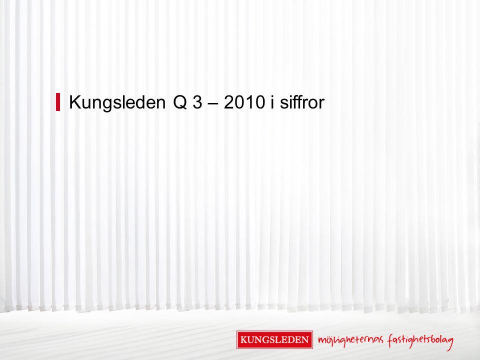 Kungsleden Q 3 – 2010 i siffror