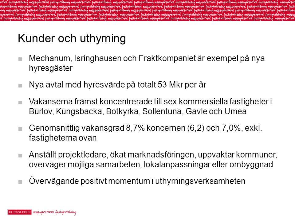 Kunder och uthyrning ■Mechanum, Isringhausen och Fraktkompaniet är exempel på nya hyresgäster ■Nya avtal med hyresvärde på totalt 53 Mkr per år ■Vakan