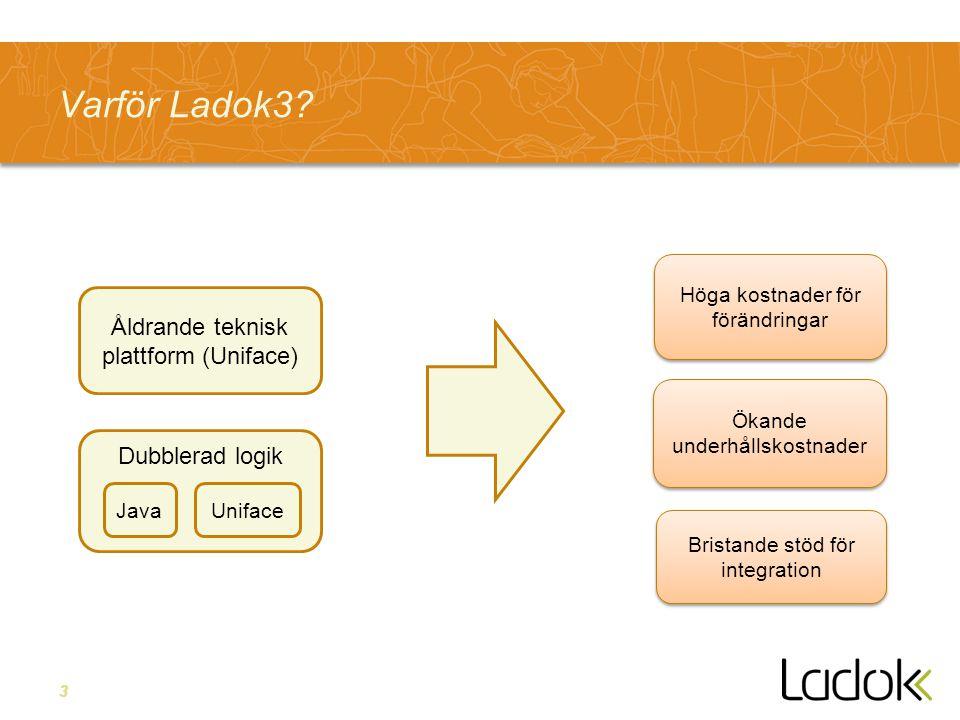 3 Varför Ladok3? Ökande underhållskostnader Höga kostnader för förändringar Bristande stöd för integration Åldrande teknisk plattform (Uniface) Dubble