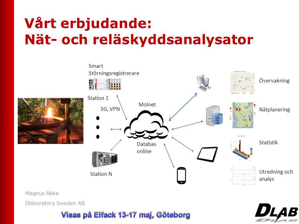 Vårt erbjudande: Nät- och reläskyddsanalysator Magnus Akke Dlaboratory Sweden AB Station 1 Övervakning Station N 3G, VPN Nätplanering Statistik Smart