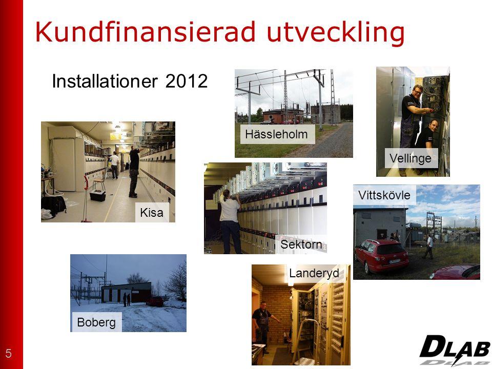 Kundfinansierad utveckling 5 Vellinge Sektorn Hässleholm Kisa Vittskövle Boberg Landeryd Installationer 2012