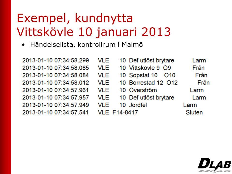Exempel, kundnytta Vittskövle 10 januari 2013 •Händelselista, kontrollrum i Malmö