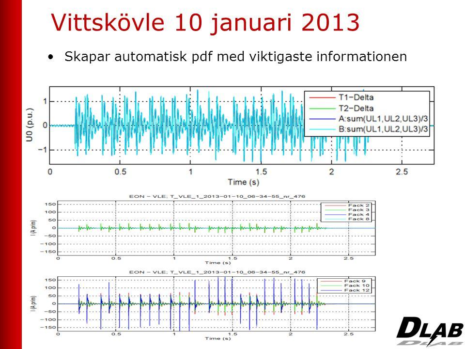 Vittskövle 10 januari 2013 •Skapar automatisk pdf med viktigaste informationen