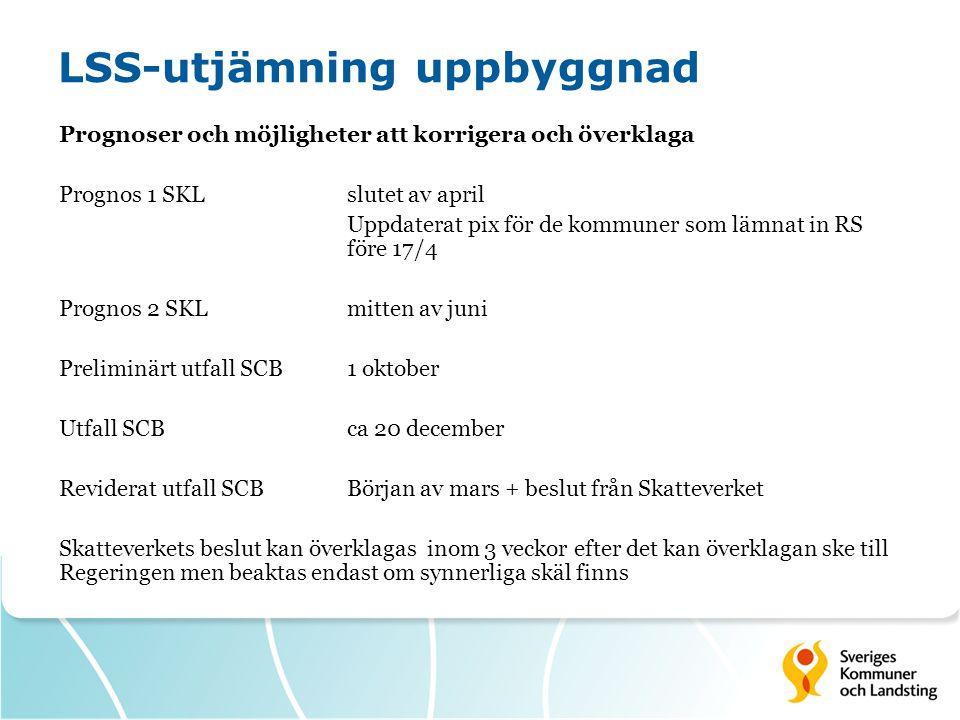 LSS-utjämning uppbyggnad Prognoser och möjligheter att korrigera och överklaga Prognos 1 SKL slutet av april Uppdaterat pix för de kommuner som lämnat