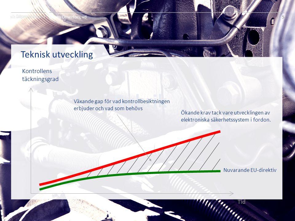 Normal körning Uppkommen fara Förestående krock Vid krock Efter krocken Adaptiv farthållare Filbytesvarnare Väglagsavkänning Stabilitetssystem - ESP L
