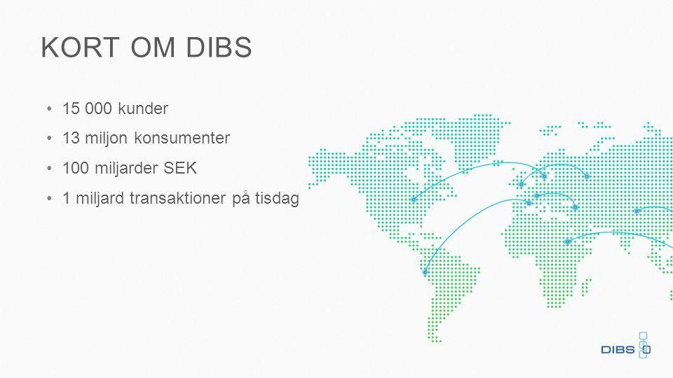 KORT OM DIBS •15 000 kunder •13 miljon konsumenter •100 miljarder SEK •1 miljard transaktioner på tisdag