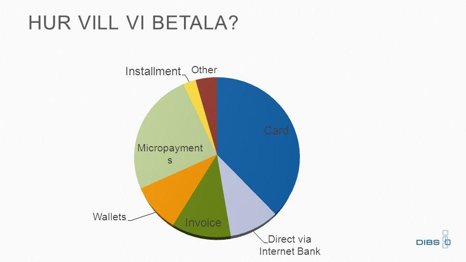 HUR VILL VI BETALA
