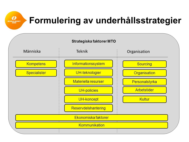 Formulering av underhållsstrategier Strategiska faktorer MTO TeknikMänniska Organisation Kompetens Arbetstider Personalstyrka Organisation Sourcing UH