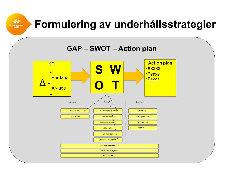 Formulering av underhållsstrategier GAP – SWOT – Action plan Teknik Människa Organisation Kompetens Arbetstider Arbetsstyrka UH-organisation Sourcing