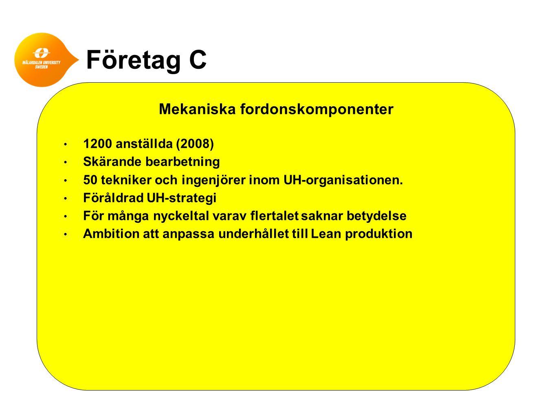 Företag C Mekaniska fordonskomponenter • 1200 anställda (2008) • Skärande bearbetning • 50 tekniker och ingenjörer inom UH-organisationen. • Föråldrad