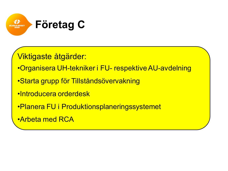 Företag C Viktigaste åtgärder: •Organisera UH-tekniker i FU- respektive AU-avdelning •Starta grupp för Tillståndsövervakning •Introducera orderdesk •P