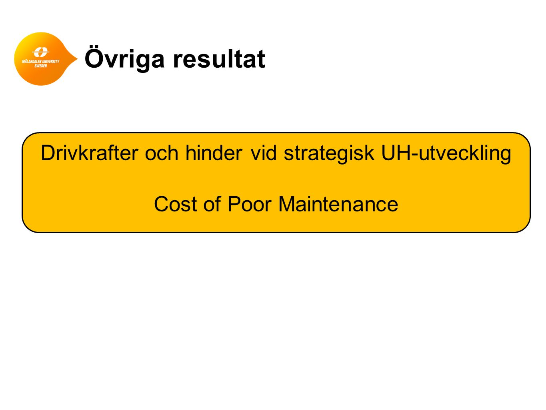 Övriga resultat Drivkrafter och hinder vid strategisk UH-utveckling Cost of Poor Maintenance