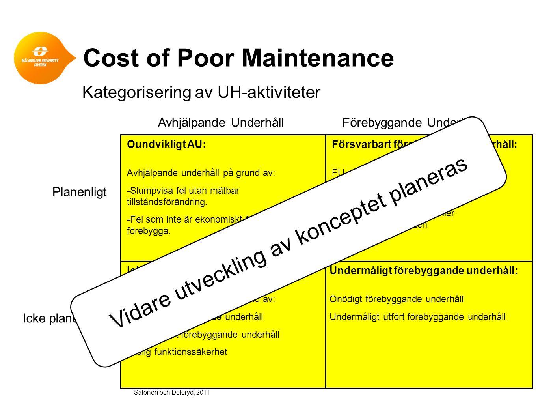 Cost of Poor Maintenance Kategorisering av UH-aktiviteter Oundvikligt AU: Avhjälpande underhåll på grund av: -Slumpvisa fel utan mätbar tillståndsförä