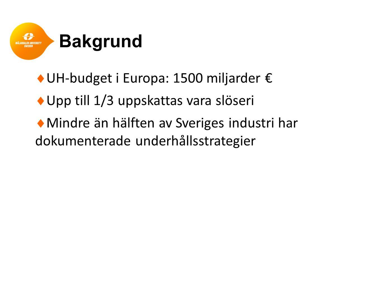 Bakgrund  UH-budget i Europa: 1500 miljarder €  Upp till 1/3 uppskattas vara slöseri  Mindre än hälften av Sveriges industri har dokumenterade unde