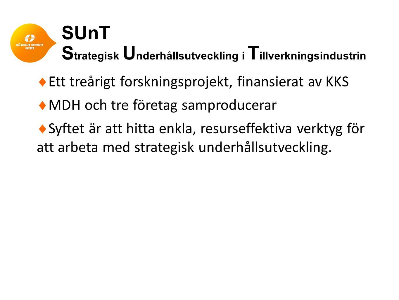 SUnT S trategisk U nderhållsutveckling i T illverkningsindustrin  Ett treårigt forskningsprojekt, finansierat av KKS  MDH och tre företag samproduce