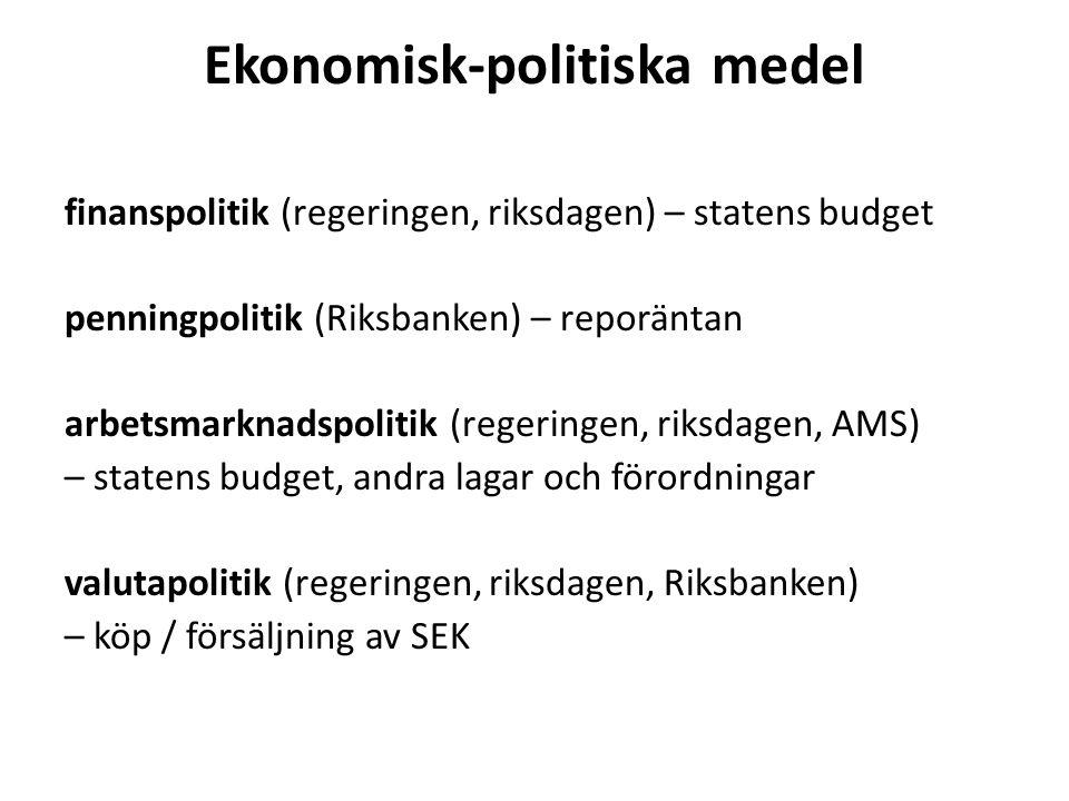 Ekonomisk-politiska medel finanspolitik (regeringen, riksdagen) – statens budget penningpolitik (Riksbanken) – reporäntan arbetsmarknadspolitik (regeringen, riksdagen, AMS) – statens budget, andra lagar och förordningar valutapolitik (regeringen, riksdagen, Riksbanken) – köp / försäljning av SEK