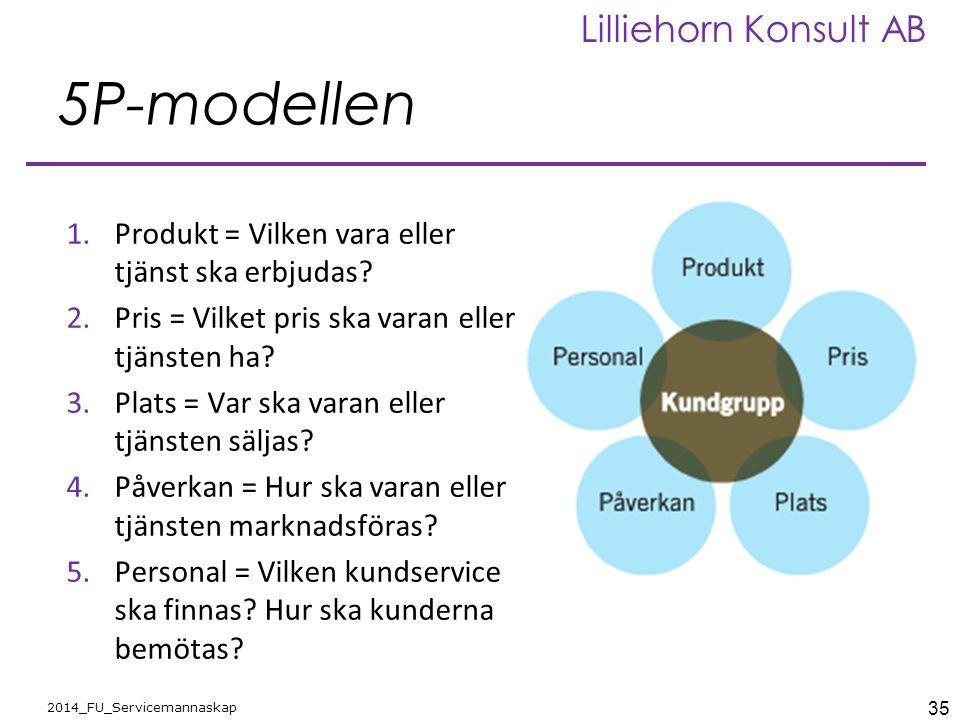 35 2014_FU_Servicemannaskap Lilliehorn Konsult AB 5P-modellen 1.Produkt = Vilken vara eller tjänst ska erbjudas? 2.Pris = Vilket pris ska varan eller