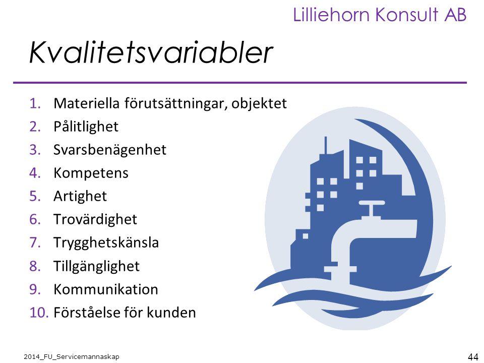 44 2014_FU_Servicemannaskap Lilliehorn Konsult AB Kvalitetsvariabler 1.Materiella förutsättningar, objektet 2.Pålitlighet 3.Svarsbenägenhet 4.Kompeten