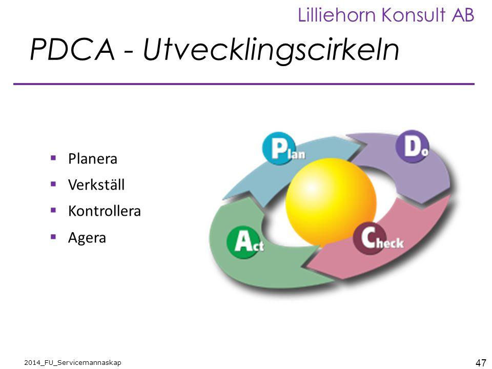 47 2014_FU_Servicemannaskap Lilliehorn Konsult AB PDCA - Utvecklingscirkeln  Planera  Verkställ  Kontrollera  Agera