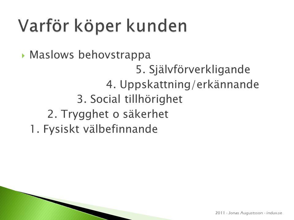  Maslows behovstrappa 5. Självförverkligande 4. Uppskattning/erkännande 3. Social tillhörighet 2. Trygghet o säkerhet 1. Fysiskt välbefinnande 2011 -