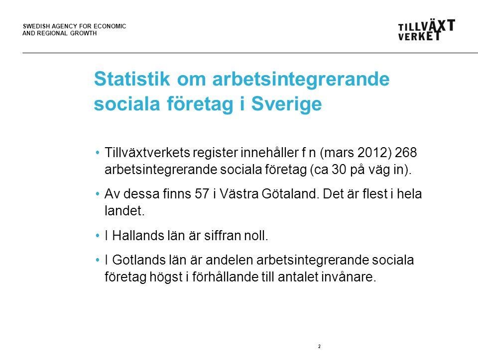 SWEDISH AGENCY FOR ECONOMIC AND REGIONAL GROWTH Sofisam.se har tagits fram i samverkan mellan Tillväxtverket, Arbetsförmedlingen och Försäkringskassan.