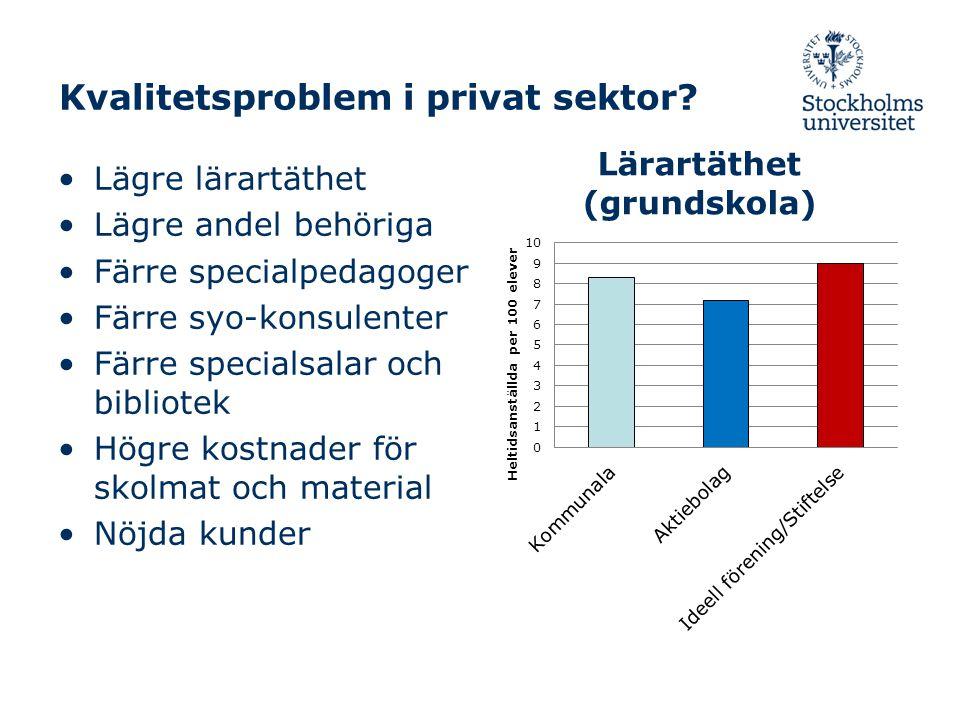 Kvalitetsproblem i privat sektor? •Lägre lärartäthet •Lägre andel behöriga •Färre specialpedagoger •Färre syo-konsulenter •Färre specialsalar och bibl