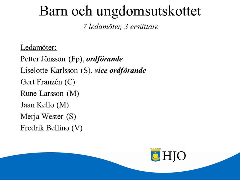 Barn och ungdomsutskottet Ledamöter: Petter Jönsson (Fp), ordförande Liselotte Karlsson (S), vice ordförande Gert Franzén (C) Rune Larsson (M) Jaan Ke